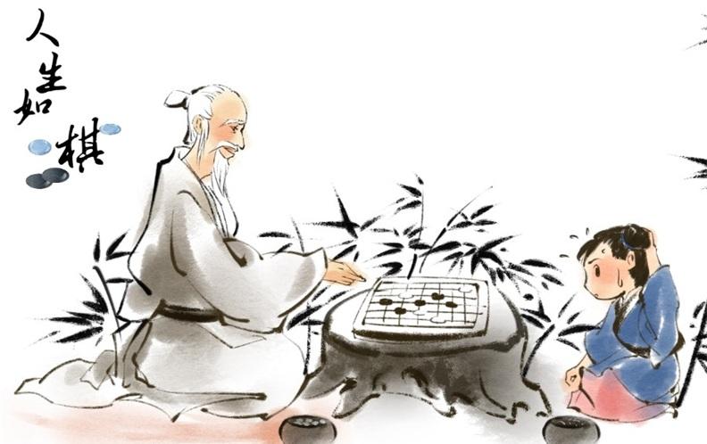 2019年北京市西城区少儿围棋兴趣教育排名