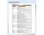 宁波东力传动设备招股份说明书2