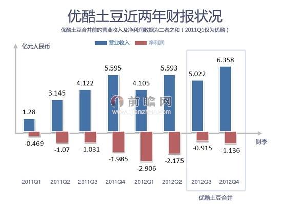 阿里Q2財報:營收增長創下兩年來最低值 大文娛虧損依舊