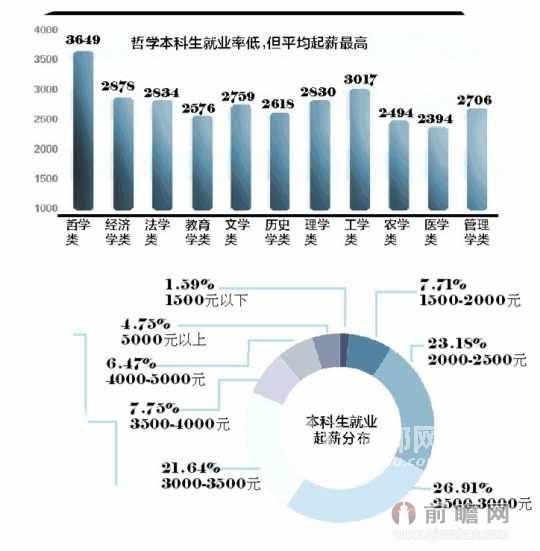 中国城镇人口_中国城镇人口失业率