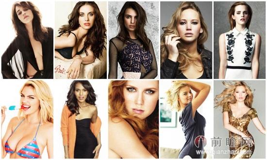 欧美最令男人向往的女神排行榜top10国际超模独霸三