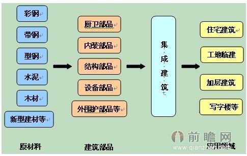 钢结构设计计算图表