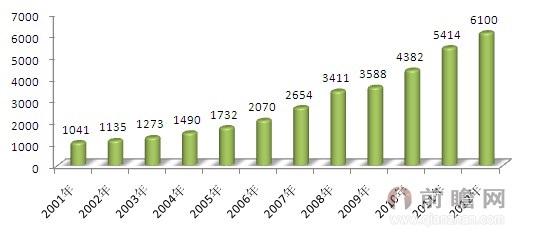 中国gdp2017各省排名_河北省各市人均gdp
