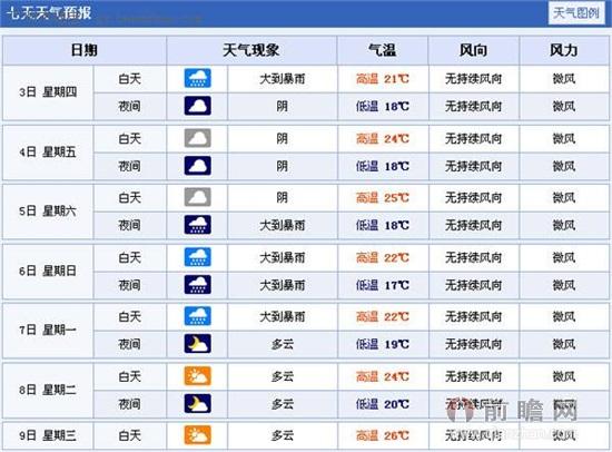 天气预报清明节查询:上海北京广州杭州一览图片
