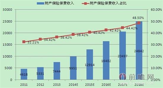 2018中国gdp_中国gdp增长图片