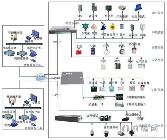 中国空气压缩机制造行业发展前景分析