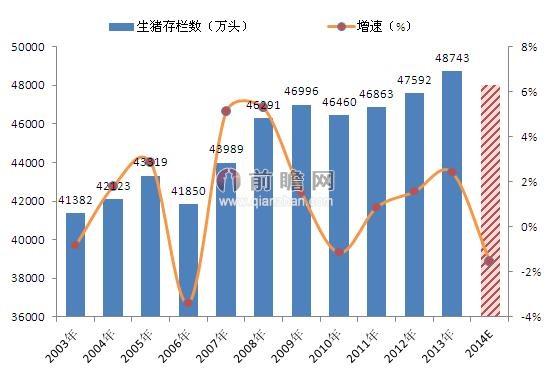 上涨猪价格地区开始适度回调态势,最迟七月保持总体姜黄将缓慢内生.生姜与局部图片