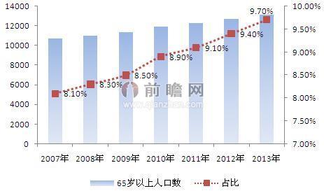 乌克兰人口比例_中国农民人口比例