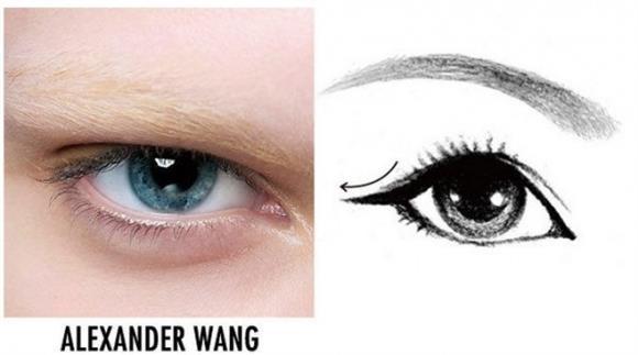 单眼皮内双怎么画眼线?根据眼形选择最佳眼妆
