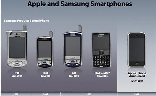 苹果iphone圆角矩形专利失效 三星10亿美元赔款要飞