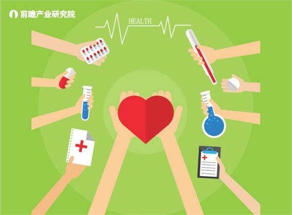 中国医药商业市场前瞻与投资战略规划分析简报