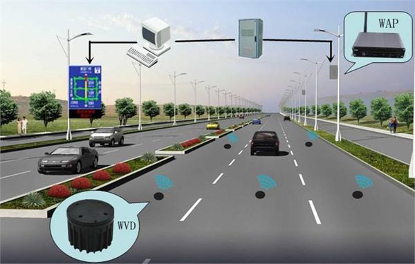 其中,地感线圈式车辆检测器因有着成本低,实用性强,准确率高等优势