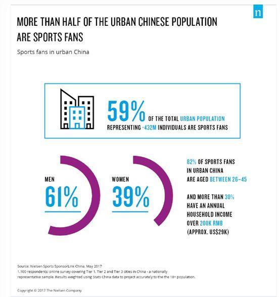 中国城市人口_中国城市人口收入