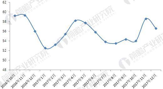 2018上半年中國網絡直播行業景氣指數及短視頻報告發布(附報