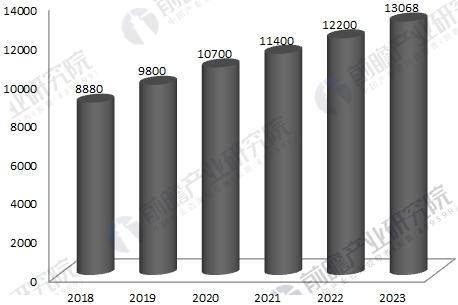 汽车后市场发展趋势 汽车金融市场发展趋势分析,资金来源将逐步专业化