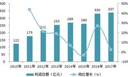2018年中国木质家具行业发展现状分析
