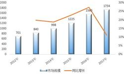 2018年中国在线教育行业发展趋势分析
