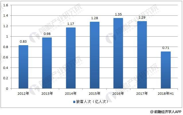 2013全国高考人数统计_人数统计_2016高考分数人数统计