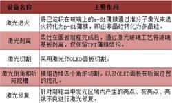 2018年中国激光产业四大领域应用前景分析