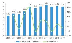 2018年中国玻璃行业发展现状