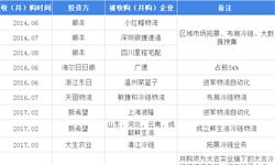 2018年冷链物流行业发展前景分析