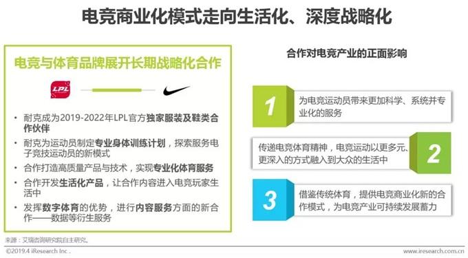 2019年中国电子竞技行业研究报告利明顿足球图片