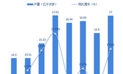 2018年变压器制造行业技术发展现状与市场趋势