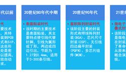 2018中国集成电路封装行业市场概况与发展趋势