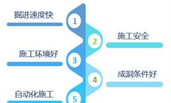 2018年隧道掘进机市场现状与发展前景:隧道掘进机国产化率超90%,市场应用前景广阔【组图】
