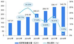 2019年纸尿裤市场现状与发展前景:消费升级及人口老龄化进一步激发行业市场需求【组图】