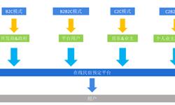 2018年中国民宿行业规模与发展前景分析-市场份额将逐渐向龙头企业集中【组图】