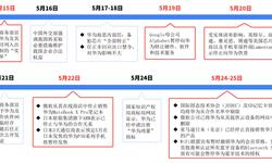 华为:长期高研发投入为其带来强大竞争力!