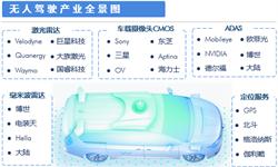 预见2019:《中国无人驾驶产业全景图谱》(附产业现状、竞争格局、发展趋势)