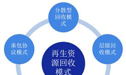 2019年再生资源行业发展现状与发展趋势分析