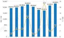 2019年前5月中国水泥市场分析:产量超8.3亿吨