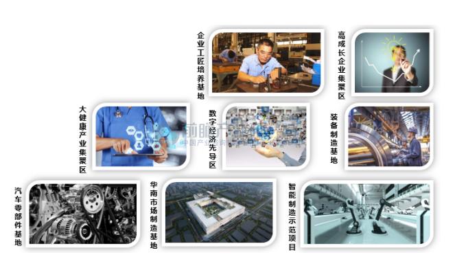 智能制造产业园产业规