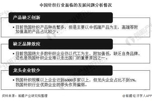 中国针织行业面临的发展问题分析情况