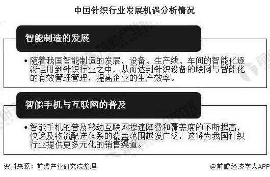 中国针织行业发展机遇分析情况