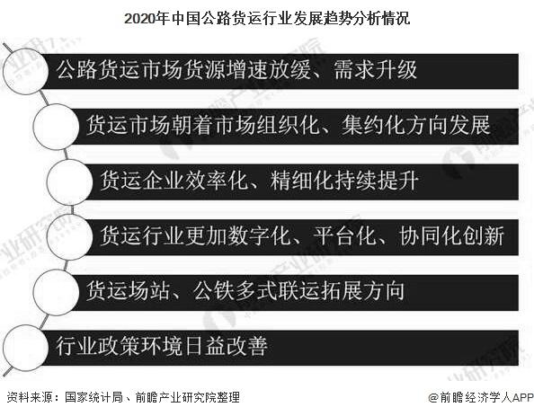 2020年中国公路货运行业发展趋势分析情况