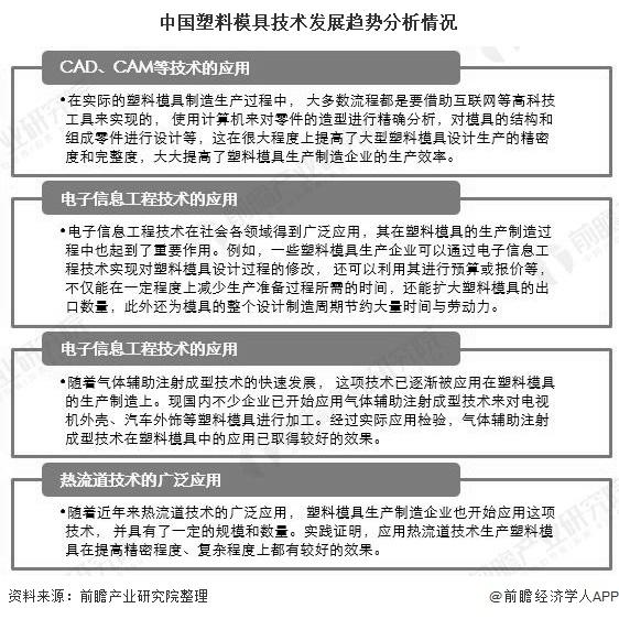 中国塑料模具技术发展趋势分析情况