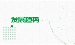 一文了解2020年中国无纺布细分市场需求现状和发展趋势 纺粘无纺布和熔喷无纺布是未来行业之星