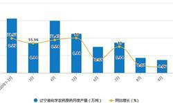 2020年1-9月辽宁省化学农药原药产量及增长情况分析