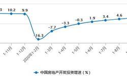 2020年1-10月中国房地产行业市场分析:商品房销售面积累计超13亿平方米