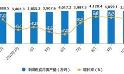 2020年1-10月中国焦炭行业市场分析:累计出口量达到280万吨