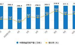 2020年1-10月中国制盐行业产量规模分析 原盐累计产量超4500万吨