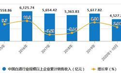 2020年1-10月中国白酒行业市场分析:规模以上企业累计销售收入超4500亿元