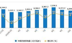 2020年1-10月中国发电行业供给现状分析 累计发电量突破6万亿千瓦时
