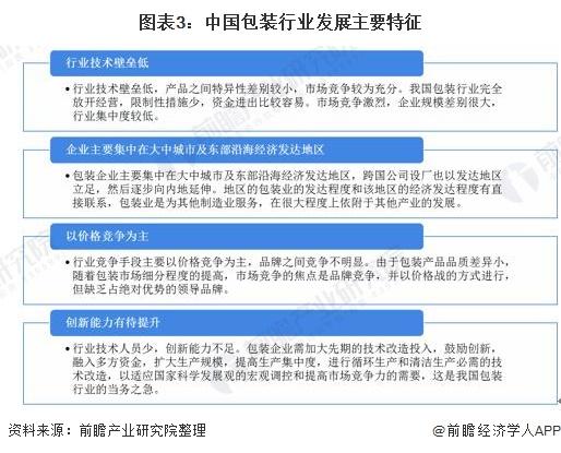 图表3:中国包装行业发展主要特征