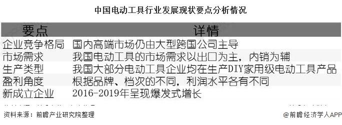 中国电动工具行业发展现状要点分析情况