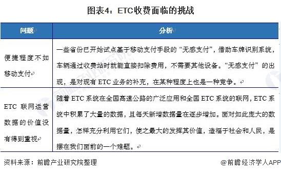 图表4:ETC收费面临的挑战